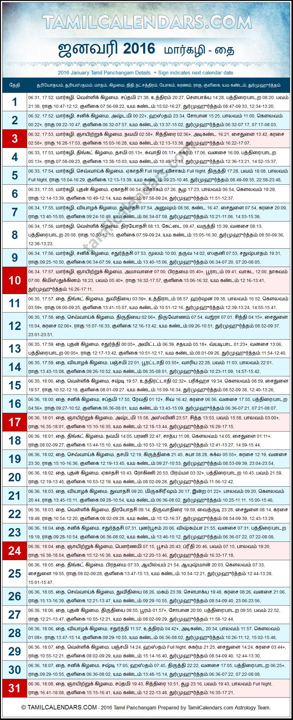PANCHANGAM 2016 TAMIL EPUB